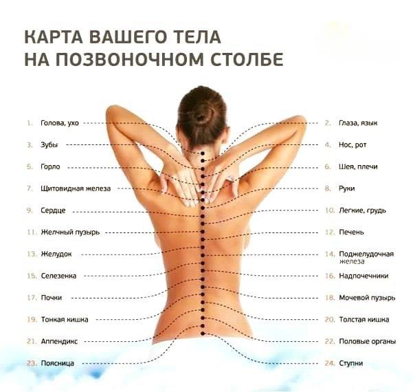 Медицинский массаж 2